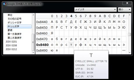 Google日本語入力_文字パレット