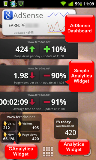 Analytics_widget