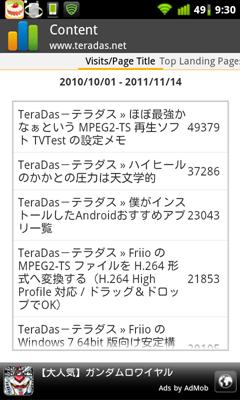 CAP201111150930