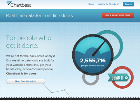 chartbeat_web_screenshot