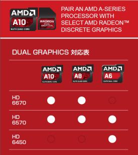 AMDK10_6800K_85_sh