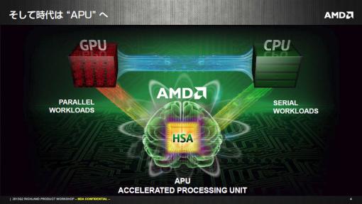 AMD_RichlandSlide_1_sh