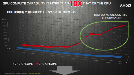 AMD_RichlandSlide_2_sh