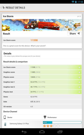 Nexus7_2013_benchmark_3_sh