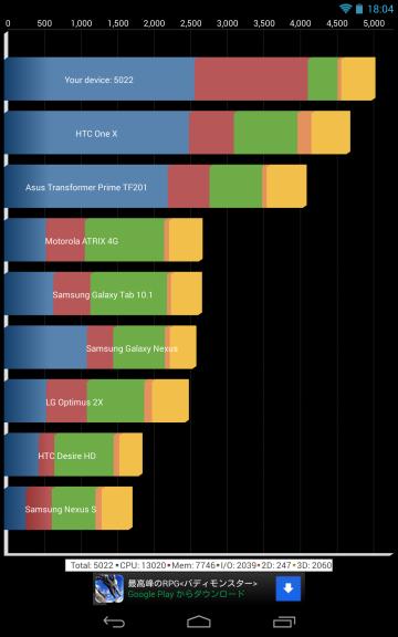 Nexus7_2013_benchmark_5_sh