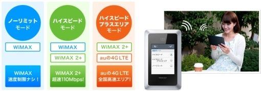 WiMAX2PlusRelease_2_sh