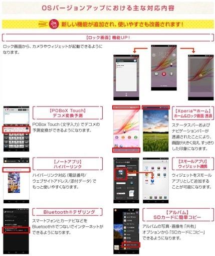 XperiaA_Android4_2_sh
