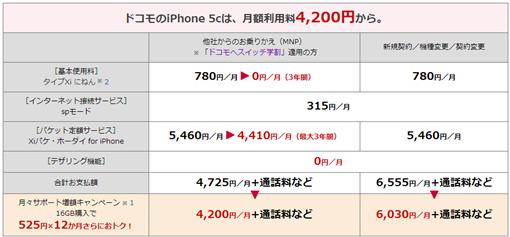 iPhone5s_5c_docomoplan_2