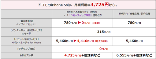 iPhone5s_5c_docomoplan_3