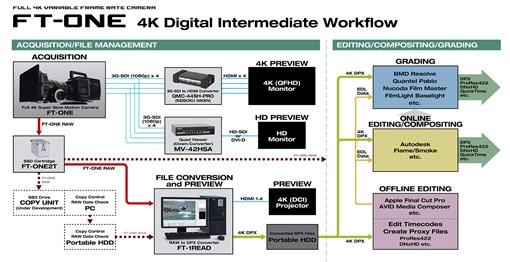 4K_Workflow_130425_verD
