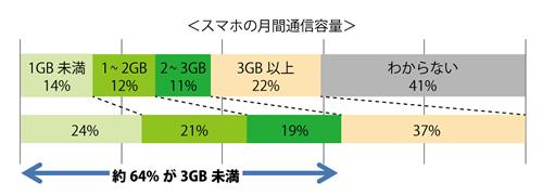 mineo2GB3GBPerMonth_2