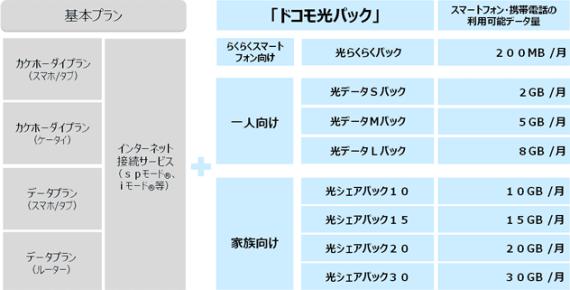 DocomoHikariPack2015_1_sh