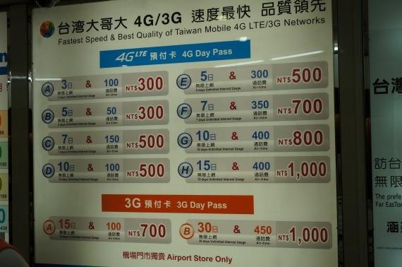 Taiwan_mobile_sim_free_2015_23_sh