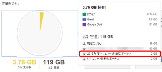 Safer_internet_day_2016_google_drive_storage_1_sh