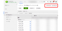 DoubleClick for Publishersで月次レポートを自動集計する方法