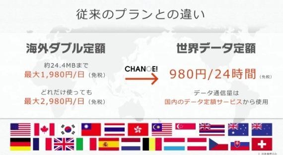 au_2016_summer_world_fix_data_rate_2_sh