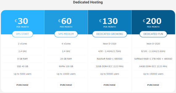 mastohost_has_launched_3_sh