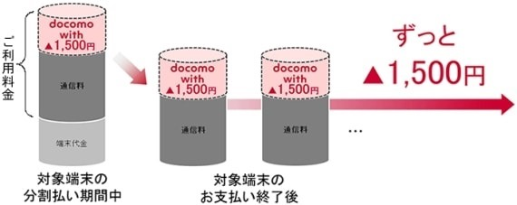 docomo_with_2017_1_sh
