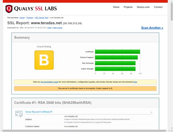 install_intermediate_certificates_into_nginx_1