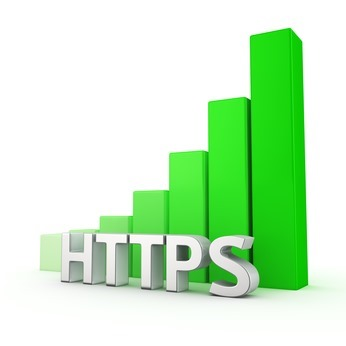 Growth of HTTPS