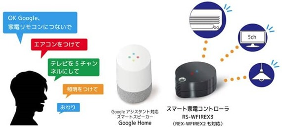 ratoc_google_home_remote